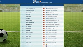 Online Fussball Manager screenshot6