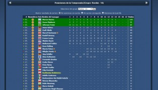 Grand Prix Racing Online screenshot3