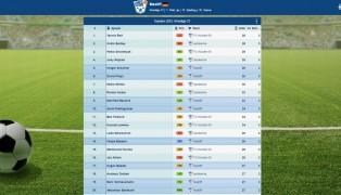 Online Fussball Manager screenshot10