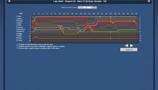 Grand Prix Racing Online screenshot10