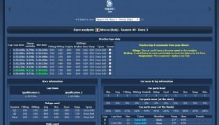 Grand Prix Racing Online screenshot6
