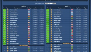 Grand Prix Racing Online screenshot4